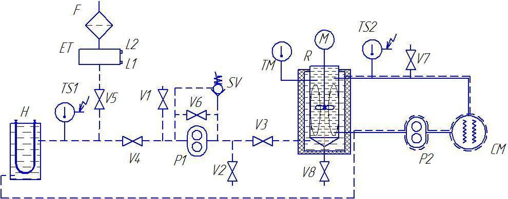 UMBL_diagram
