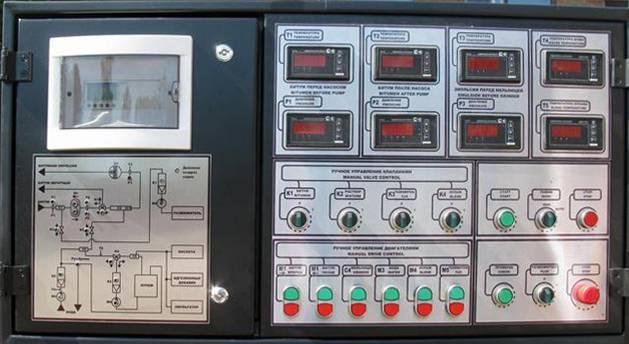 The Control panel of Asphalt bitumen emulsion plant